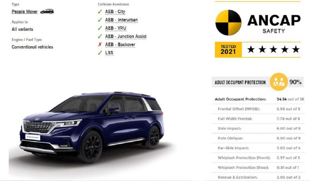 A-NCAP: New Kia Carnival 8-Seater