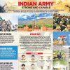 Kargil Vijay Diwas: President Kovind to pay homage at war memorial